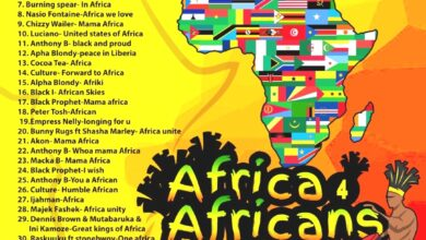Photo of DJ RasNico Drops Africa For Africans Mixtape
